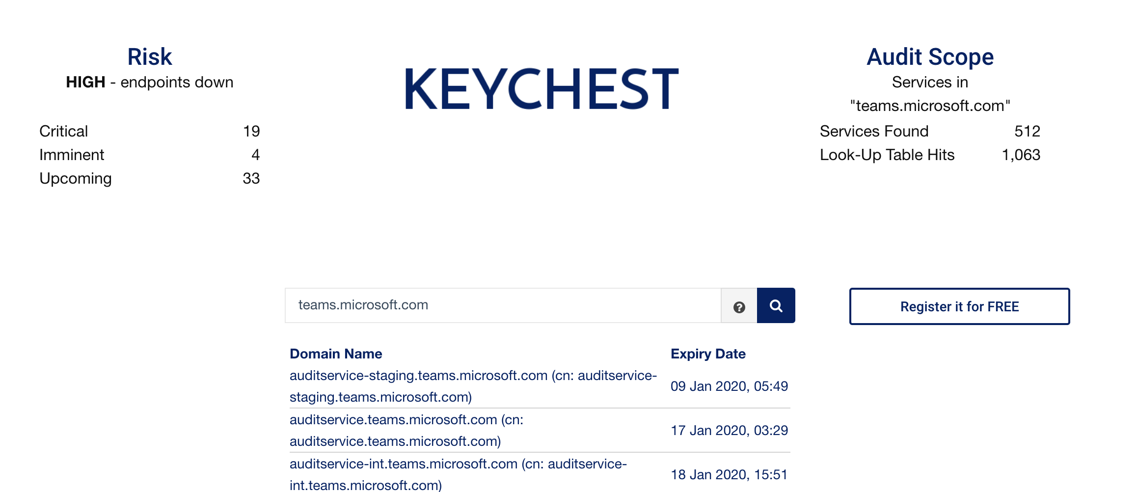 """Status of """"teams.microsoft.com"""" domain as shown in our domain audit tool."""
