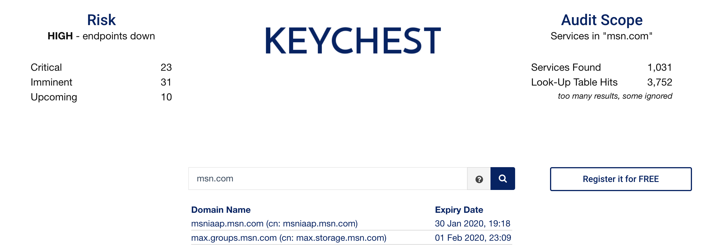 msn.com is one of many domains owned by Microsoft, and it's mentioned in the DNS hijacking context.